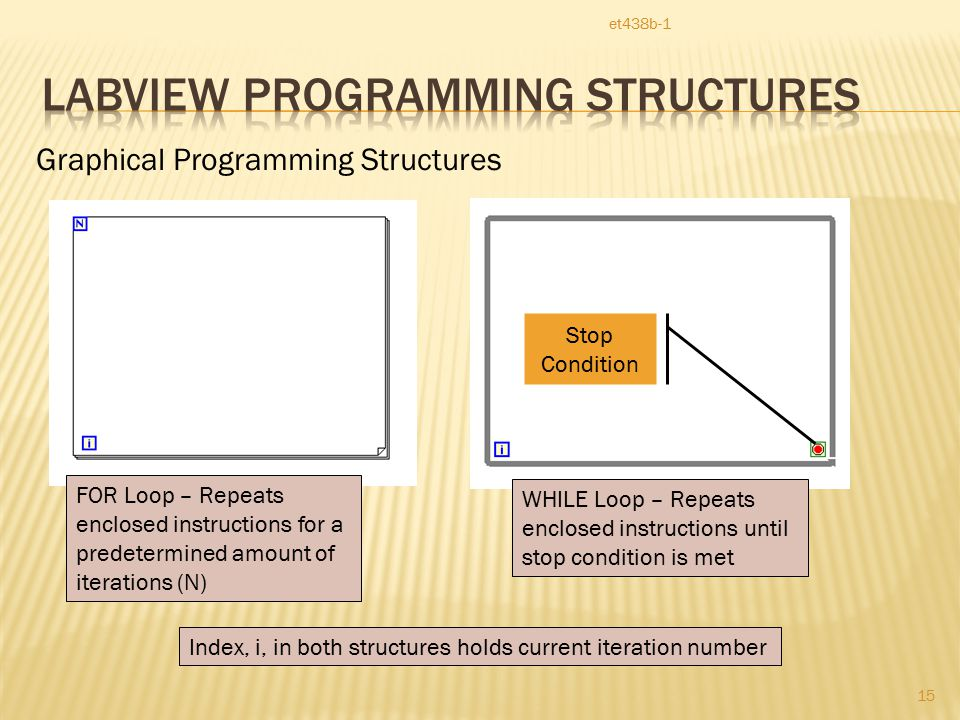 et438b-1 15 FOR Loop – Repeats enclosed instructions for a predetermined amount of iterations (N) WHILE Loop – Repeats enclosed instructions until stop condition is met Index, i, in both structures holds current iteration number Graphical Programming Structures Stop Condition
