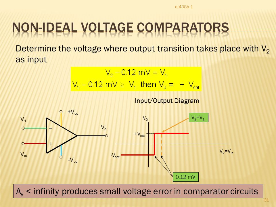 et438b-1 31 Determine the voltage where output transition takes place with V 2 as input V1V1 +V cc V in -V cc VoVo Input/Output Diagram -V sat +V sat V 2 =V in V0V0 0.12 mV V 2 =V 1 A v < infinity produces small voltage error in comparator circuits