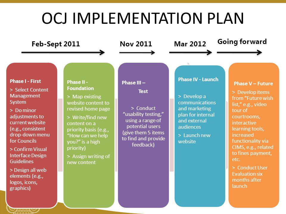 OCJ IMPLEMENTATION PLAN Phase I - First > Select Content Management System > Do minor adjustments to current website (e.g., consistent drop-down menu for Councils > Confirm Visual Interface Design Guidelines > Design all web elements (e.g., logos, icons, graphics) Phase II - Foundation > Map existing website content to revised home page > Write/find new content on a priority basis (e.g., How can we help you? is a high priority) > Assign writing of new content Phase III – Test > Conduct usability testing, using a range of potential users (give them 5 items to find and provide feedback) > Phase IV - Launch > Develop a communications and marketing plan for internal and external audiences > Launch new website Phase V – Future > Develop items from Future wish list, e.g., video tour of courtrooms, interactive learning tools, increased functionality via CIMS, e.g., related to fines payment, etc.