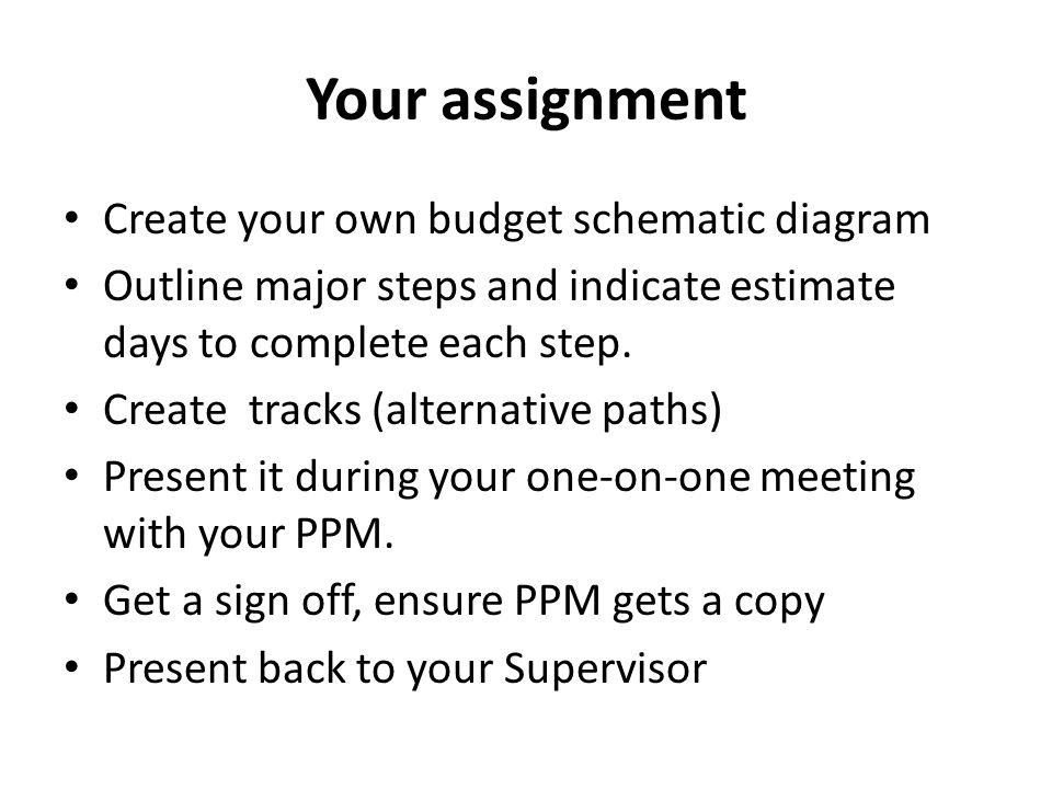 Your assignment Create your own budget schematic diagram Outline major steps and indicate estimate days to complete each step.