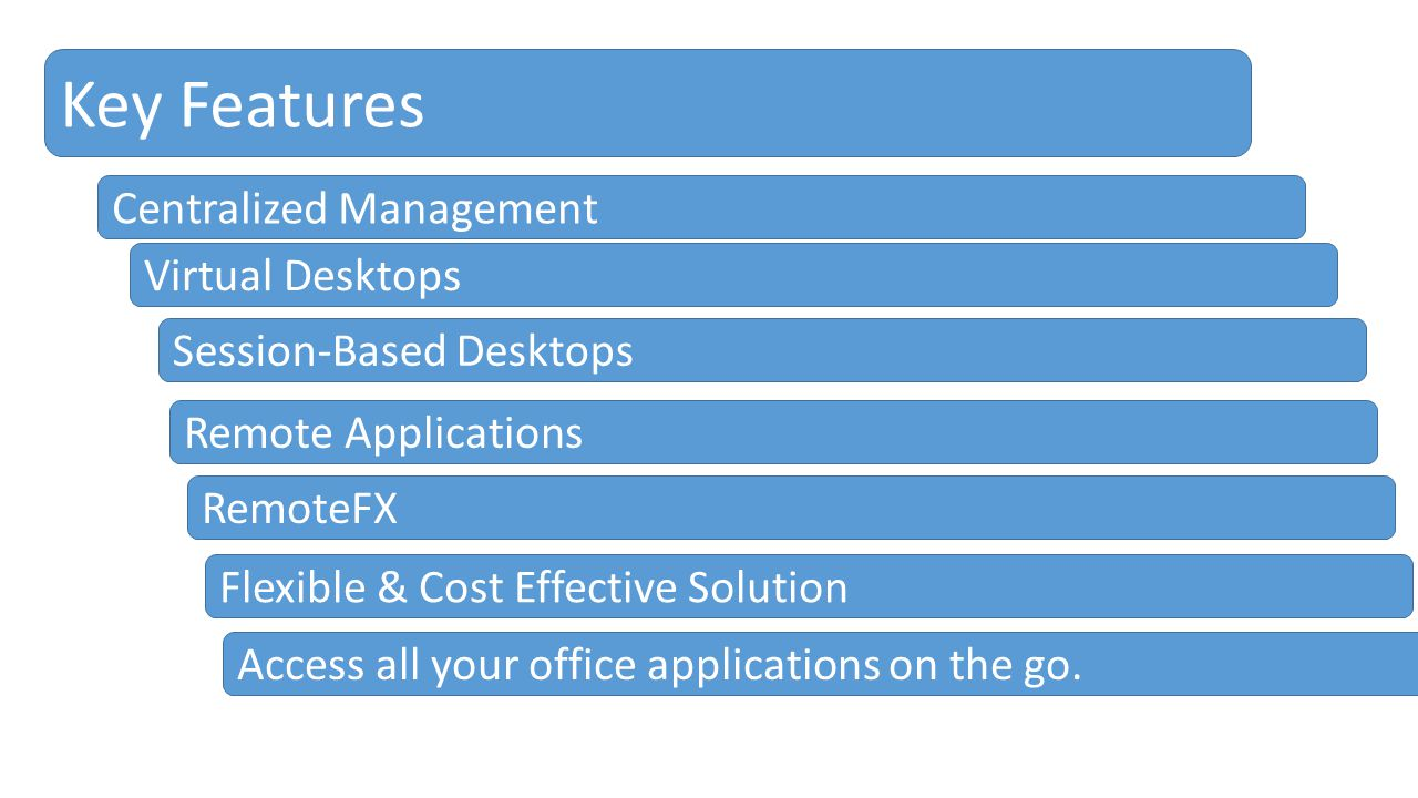 Key Features Centralized Management Remote Applications RemoteFX Flexible & Cost Effective Solution Access all your office applications on the go.