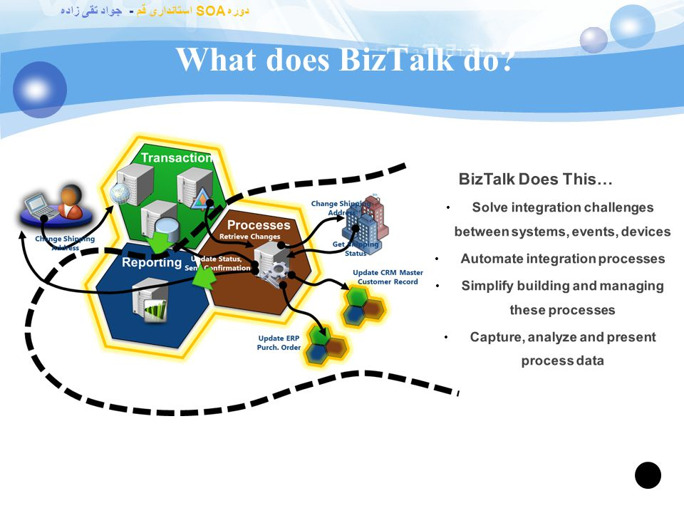 دوره SOA استانداری قم - جواد تقی زاده Microsoft BizTalk Server 2010 exchange of information business processes insight Microsoft BizTalk Server is used to simplify and automate the exchange of information between publishers and subscribers, to orchestrate business processes and to supply insight into processes Company A Applicatio n Internet BizTalk Server Company B