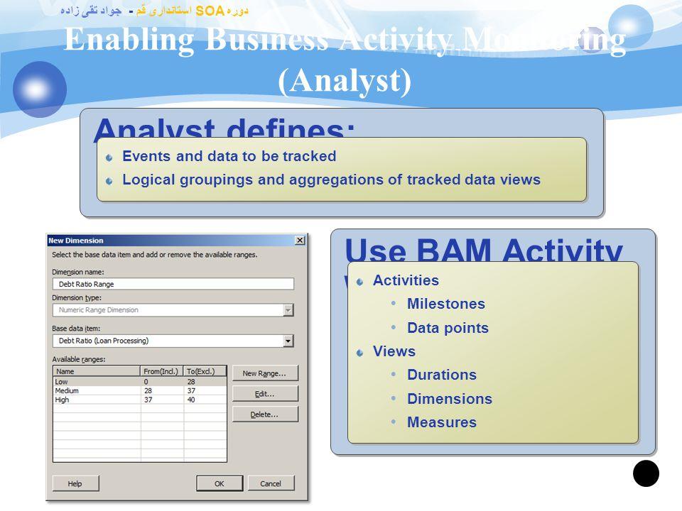 دوره SOA استانداری قم - جواد تقی زاده What Is Business Activity Monitoring (BAM)? 102 Real-Time Monitoring Business Processes Business Activity Monito