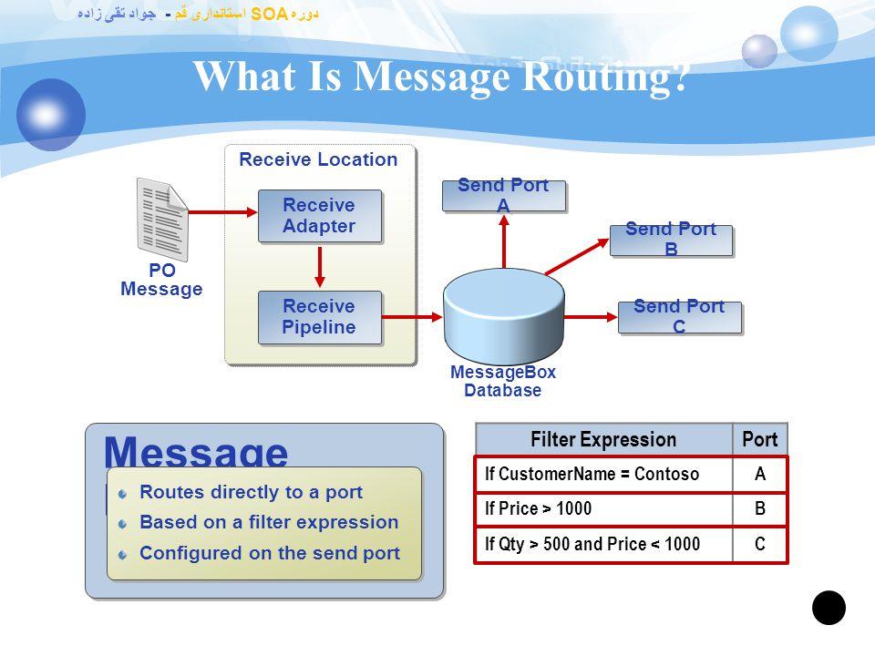 دوره SOA استانداری قم - جواد تقی زاده What Is the MessageBox Database? 108 Administration Tasks Adding a new MessageBox database Disabling new message