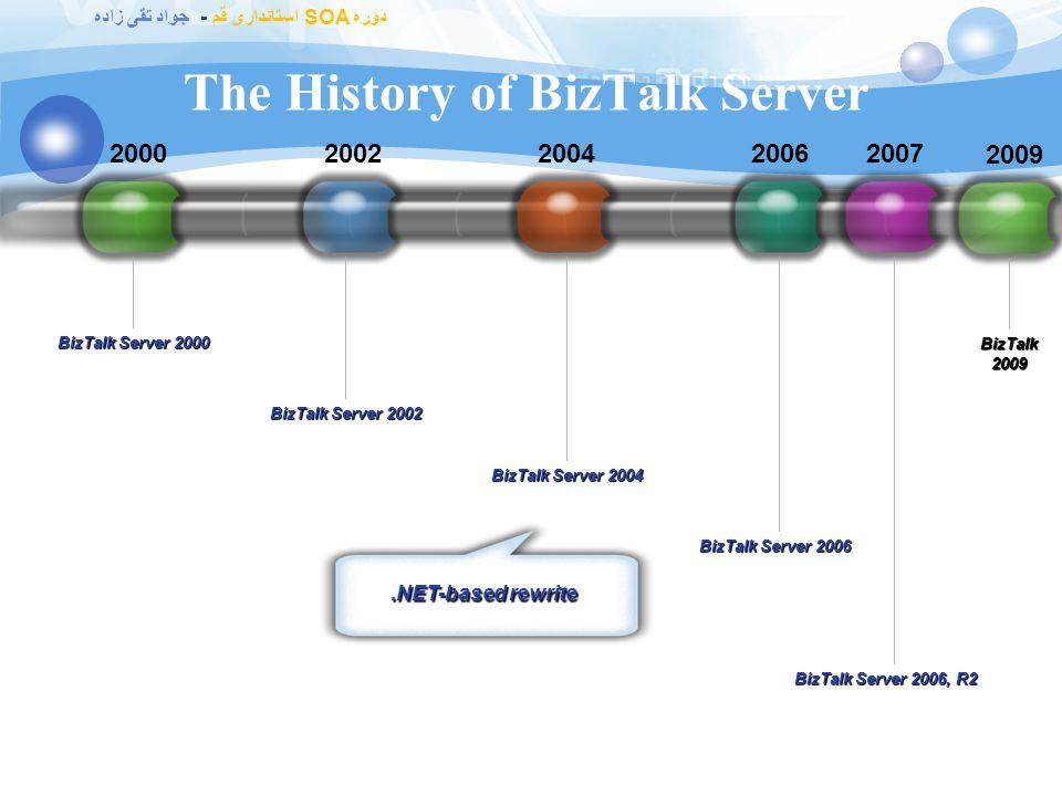دوره SOA استانداری قم - جواد تقی زاده What does BizTalk do? 10 Solve integration challenges between systems, events, devices Automate integration proc