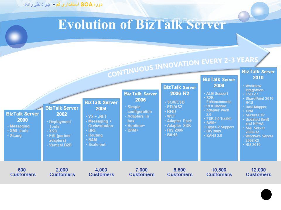 دوره SOA استانداری قم - جواد تقی زاده Who uses BizTalk Server? 12 10,000+ Global Customers benefit from using BizTalk Server 23 of 27 EU governments u