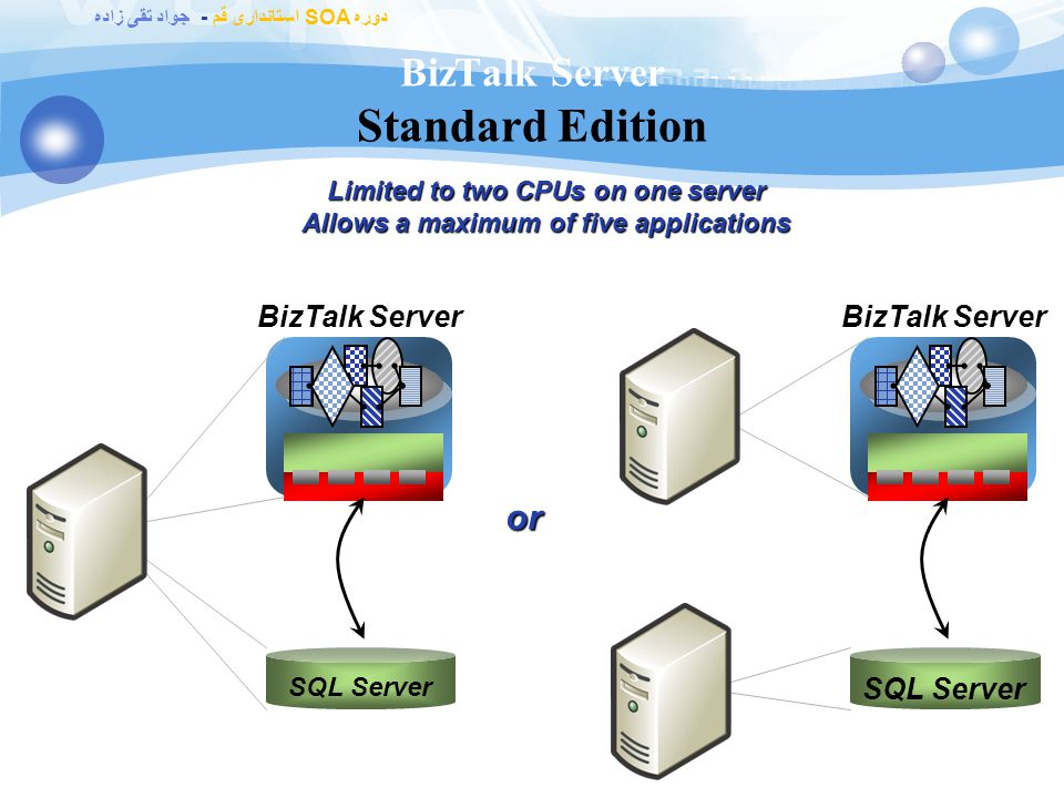 دوره SOA استانداری قم - جواد تقی زاده BizTalk Server 2010 Editions 15 EditionDescription Enterprise For large organizations, trading hubs, and marketplaces Includes all application and technology adapters Unlimited internal applications Multiple processors and clustered deployments Standard For small to medium-sized organizations Includes all application and technology adapters Up to five internal applications Up to two processors Branch For remote locations of an organization Includes all technology adapters Single internal application Up to two processors Developer For development and testing uses Free license with same capabilities as Enterprise Edition
