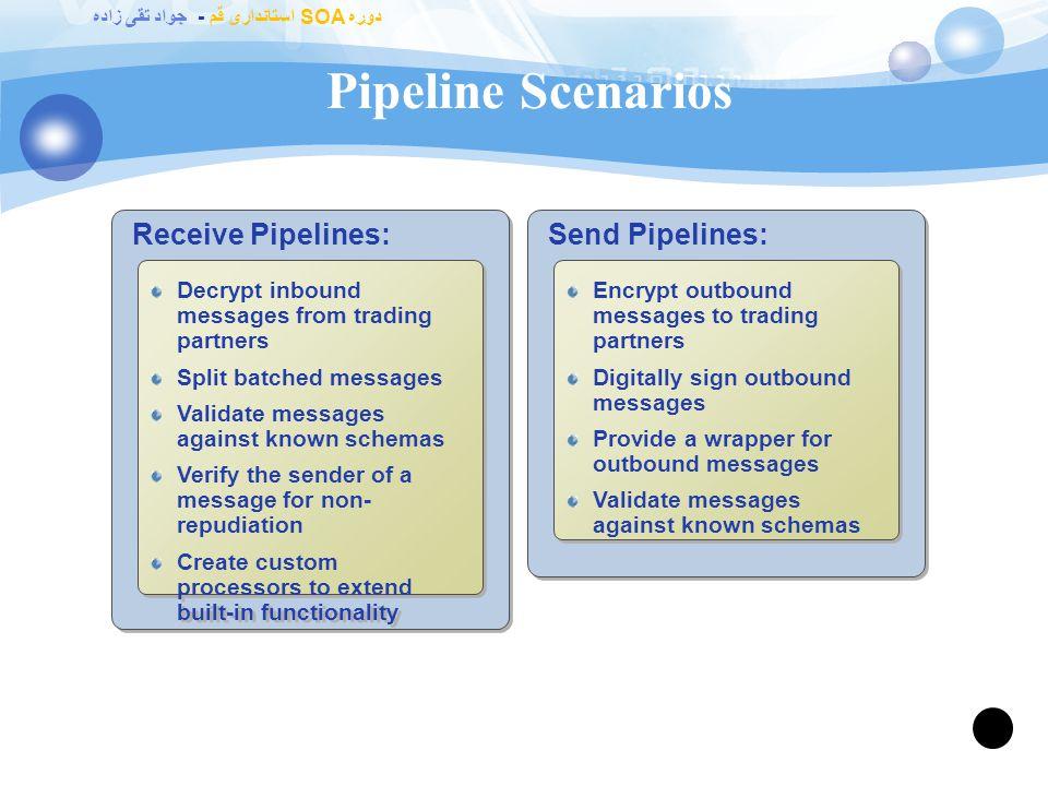 دوره SOA استانداری قم - جواد تقی زاده What Is a Pipeline? 60 Receive Pipeline Send Pipeline Orchestration Pipeline Components Use pipelines to: Normal
