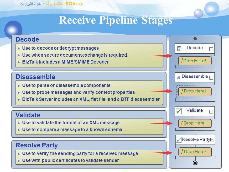 دوره SOA استانداری قم - جواد تقی زاده Pipeline Scenarios 61 Receive Pipelines: Decrypt inbound messages from trading partners Split batched messages Validate messages against known schemas Verify the sender of a message for non- repudiation Create custom processors to extend built-in functionality Decrypt inbound messages from trading partners Split batched messages Validate messages against known schemas Verify the sender of a message for non- repudiation Create custom processors to extend built-in functionality Send Pipelines: Encrypt outbound messages to trading partners Digitally sign outbound messages Provide a wrapper for outbound messages Validate messages against known schemas Encrypt outbound messages to trading partners Digitally sign outbound messages Provide a wrapper for outbound messages Validate messages against known schemas
