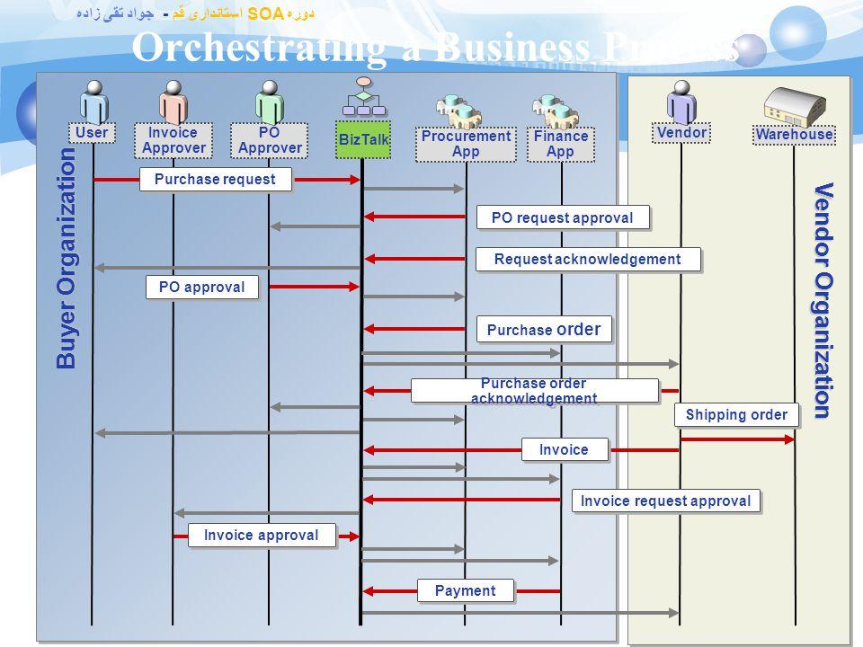 دوره SOA استانداری قم - جواد تقی زاده How the BizTalk Orchestration Engine Works 70 Orchestration Engine Orchestration engine Creates orchestration in