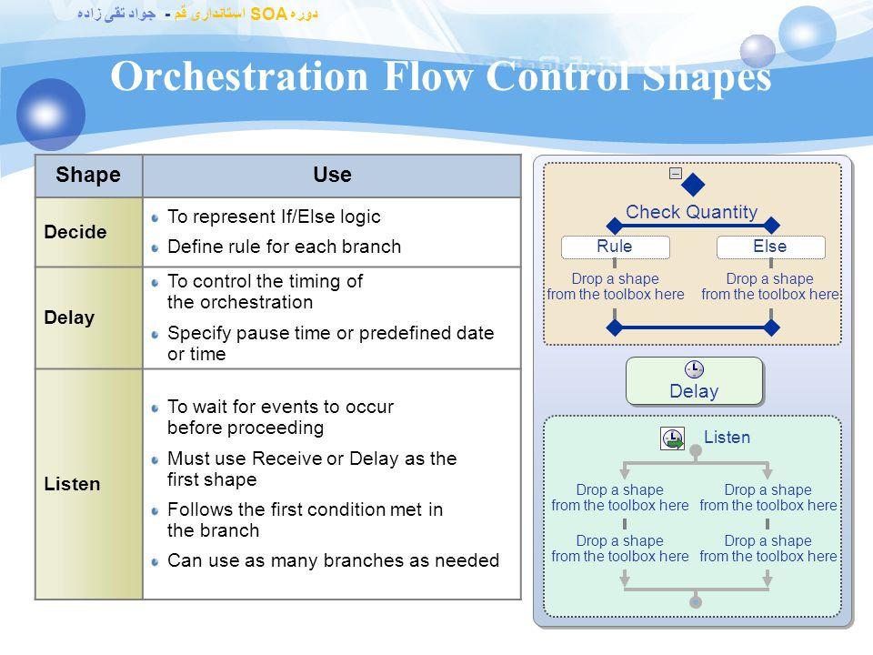 دوره SOA استانداری قم - جواد تقی زاده Scope and Group Shapes 72 Group Scope Framework for organizing actions Used for exception handling and transacti