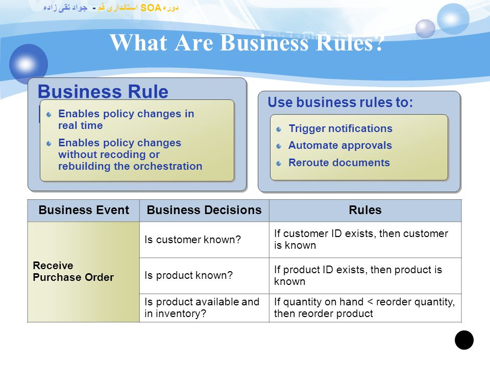 Introduction to Microsoft Business Rules 92