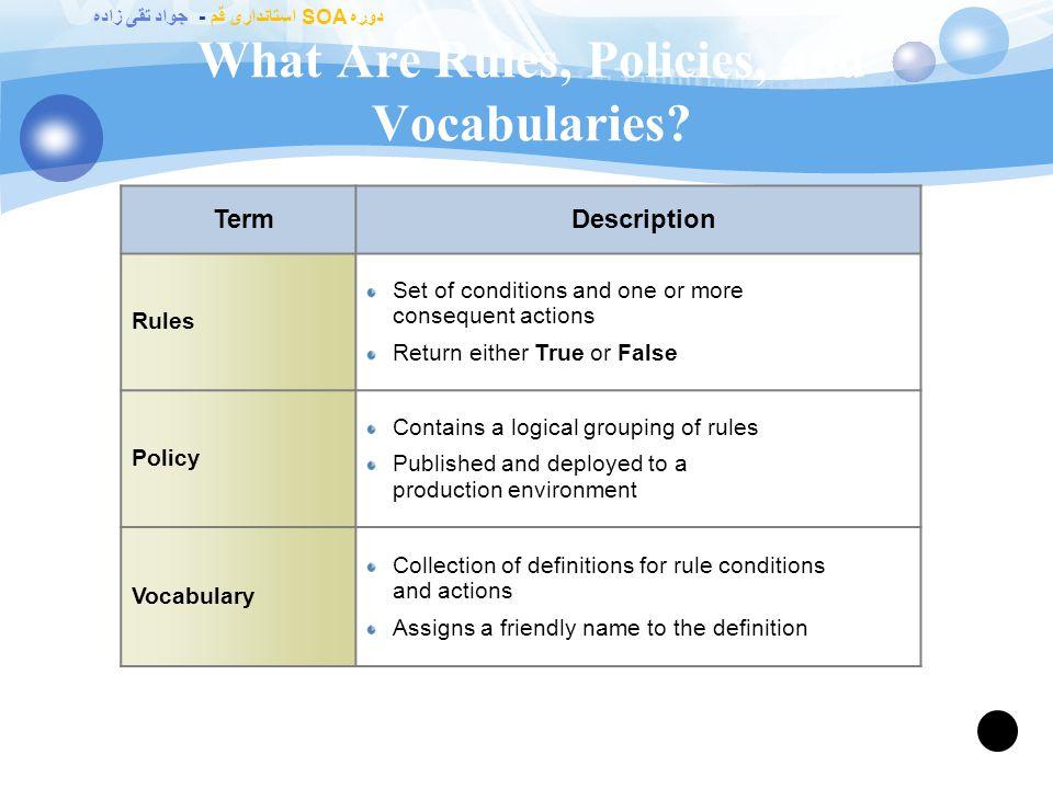 دوره SOA استانداری قم - جواد تقی زاده What Are Business Rules? 93 Business Rule Engine: Enables policy changes in real time Enables policy changes wit