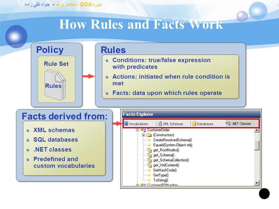 دوره SOA استانداری قم - جواد تقی زاده What Are Rules, Policies, and Vocabularies? 94 TermDescription Rules Set of conditions and one or more consequen