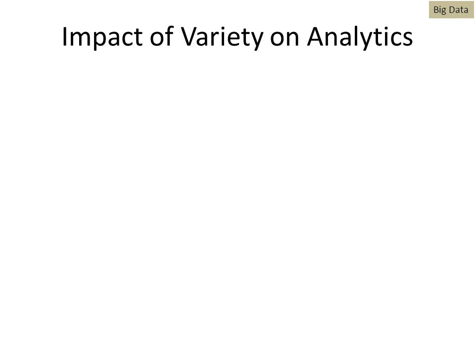 Impact of Variety on Analytics IndustryStructured DataUnstructured DataAnalytics Maturity Finance Transactions Customer & Product Call centre Twitter/blogs/complaints Wholesale / Retail Inventory, sales, POS Customer & Product Sourcing & supply chain Twitter/blogs/complaints Utilities (gas, electricity, …) Usage data Customer & Product Sensor data Twitter/blogs/complaints Telecom Call records Customer & Product Call centre Twitter/blogs/complaints Inbound emails/SMS GPS data Web services Usage Product & subscriber Call centre Twitter/blogs/complaints Inbound emails Click stream transactions Benchmark Big Data