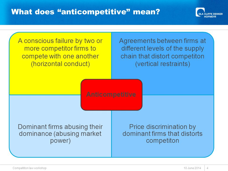 What does anticompetitive mean.