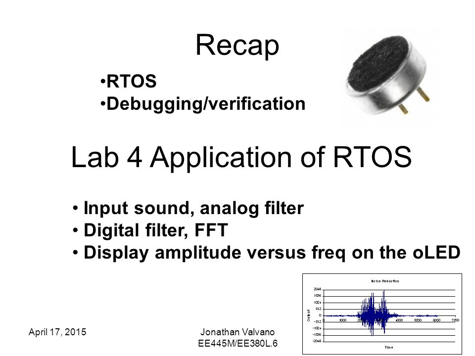 April 17, 2015Jonathan Valvano EE445M/EE380L.6 Recap RTOS Debugging/verification Lab 4 Application of RTOS Input sound, analog filter Digital filter, FFT Display amplitude versus freq on the oLED