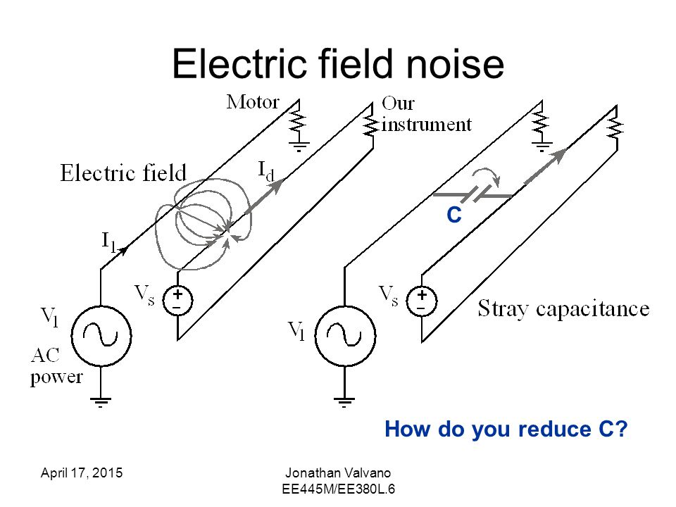 April 17, 2015Jonathan Valvano EE445M/EE380L.6 Electric field noise How do you reduce C? C