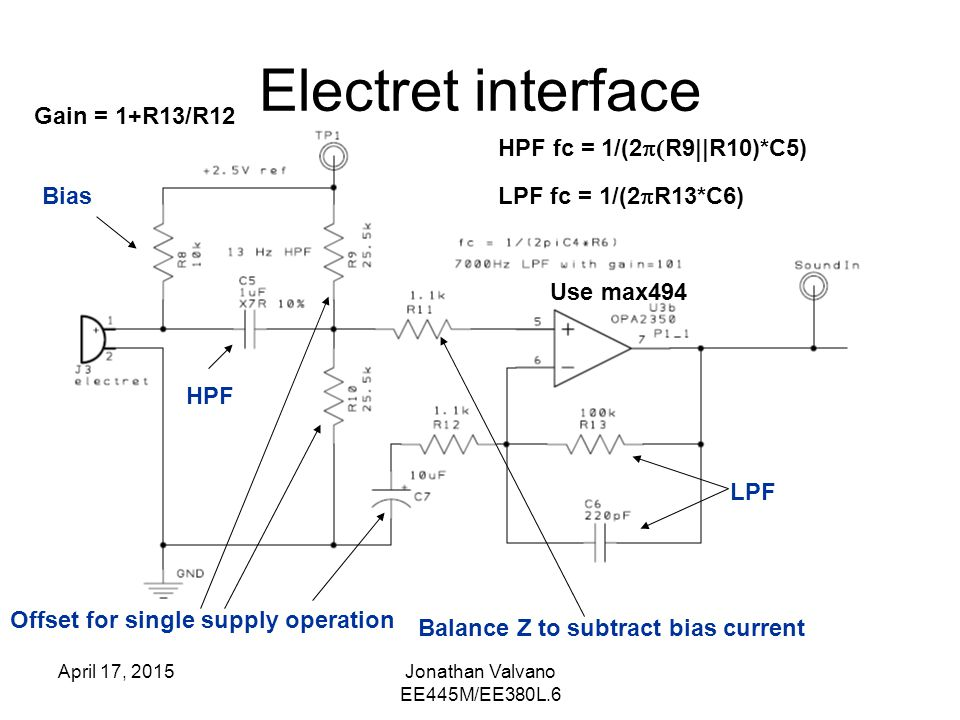 April 17, 2015Jonathan Valvano EE445M/EE380L.6 Electret interface Bias HPF Offset for single supply operation Balance Z to subtract bias current LPF LPF fc = 1/(2  R13*C6) HPF fc = 1/(2  R9||R10)*C5) Gain = 1+R13/R12 Use max494