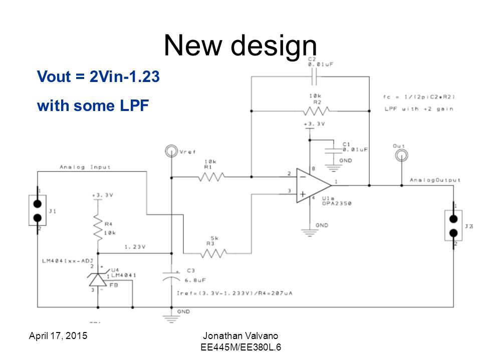 April 17, 2015Jonathan Valvano EE445M/EE380L.6 New design Vout = 2Vin-1.23 with some LPF