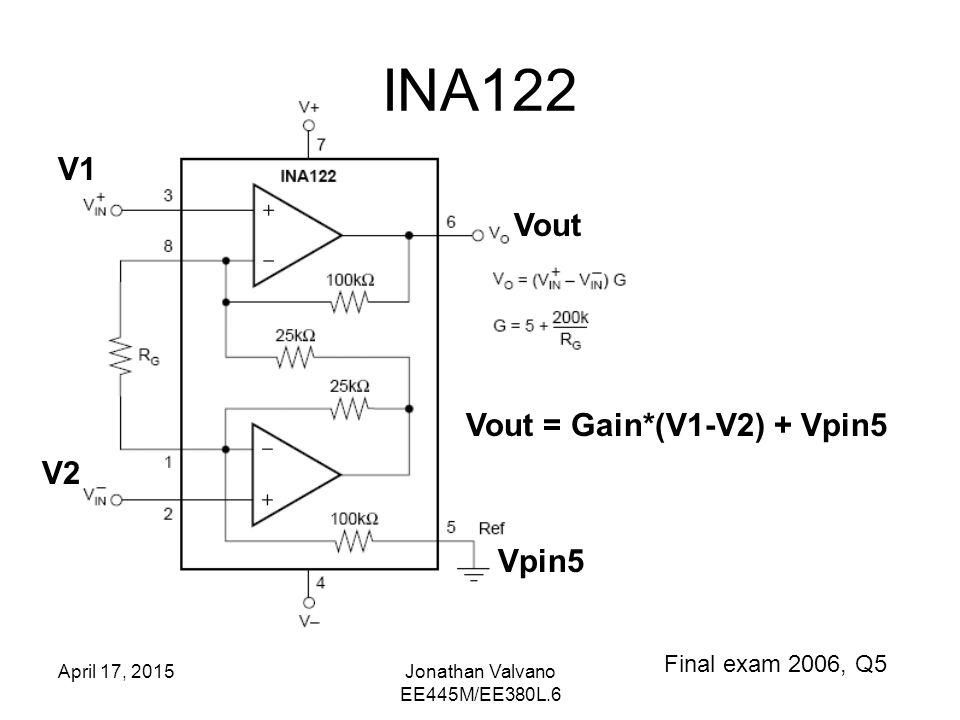 April 17, 2015Jonathan Valvano EE445M/EE380L.6 INA122 Final exam 2006, Q5 Vout = Gain*(V1-V2) + Vpin5 V1 V2 Vout Vpin5