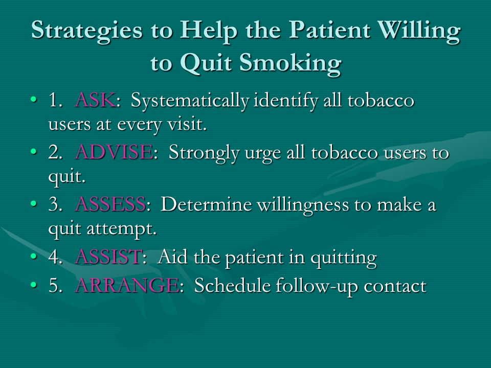 Strategies to Help the Patient Willing to Quit Smoking 1.