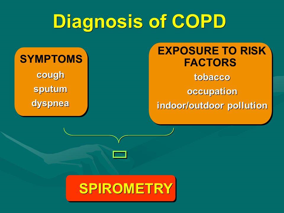 SYMPTOMS cough sputum dyspnea EXPOSURE TO RISK FACTORS tobacco occupation indoor/outdoor pollution SPIROMETRY Diagnosis of COPD è è