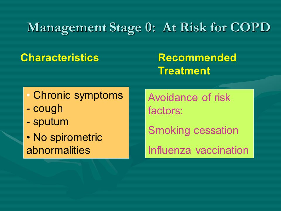 Management Stage 0: At Risk for COPD Characteristics Recommended Treatment Chronic symptoms - cough - sputum No spirometric abnormalities Avoidance of risk factors: Smoking cessation Influenza vaccination