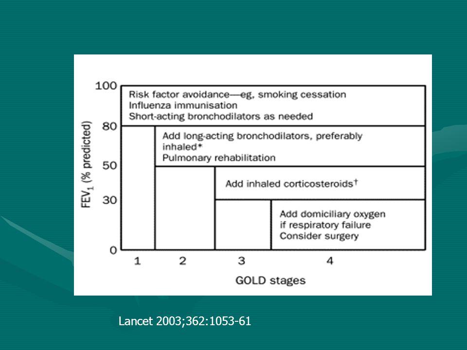 Lancet 2003;362:1053-61