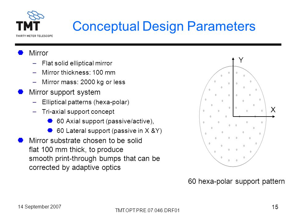 TMT.OPT.PRE.07.046.DRF01 14 September 2007 15 Conceptual Design Parameters Mirror –Flat solid elliptical mirror –Mirror thickness: 100 mm –Mirror mass: 2000 kg or less Mirror support system –Elliptical patterns (hexa-polar) –Tri-axial support concept 60 Axial support (passive/active), 60 Lateral support (passive in X &Y) Mirror substrate chosen to be solid flat 100 mm thick, to produce smooth print-through bumps that can be corrected by adaptive optics 60 hexa-polar support pattern X Y