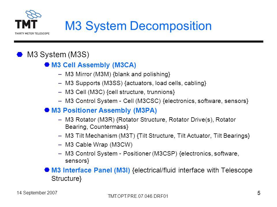 TMT.OPT.PRE.07.046.DRF01 14 September 2007 36 M3 Control System – Positioner (M3CSP) Mark Sirota