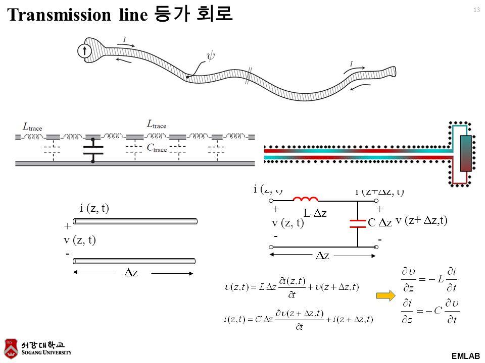 EMLAB 13 i (z, t) v (z, t) + - zz L  z C  z i (z+  z, t) v (z+  z,t) + - i (z, t) zz v (z, t) + - Transmission line 등가 회로