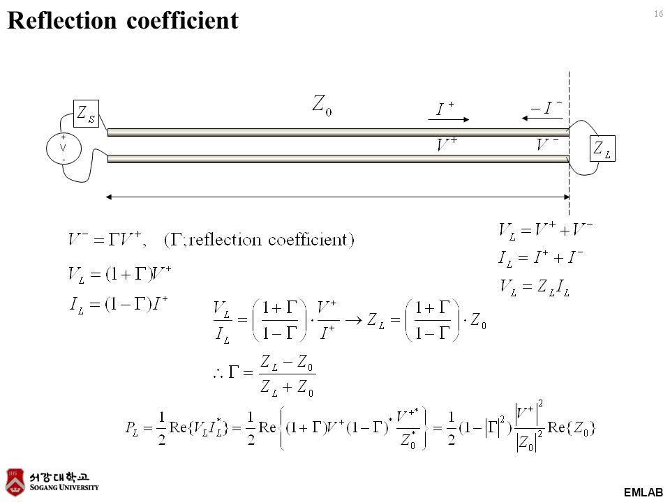 EMLAB 16 +V-+V- Reflection coefficient