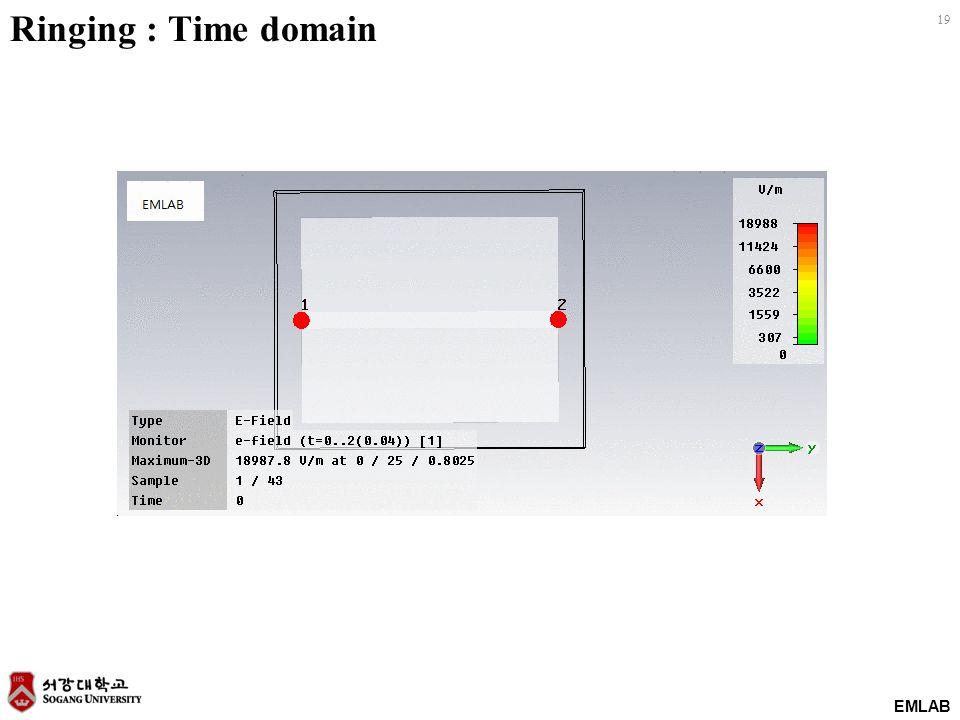 EMLAB 19 Ringing : Time domain