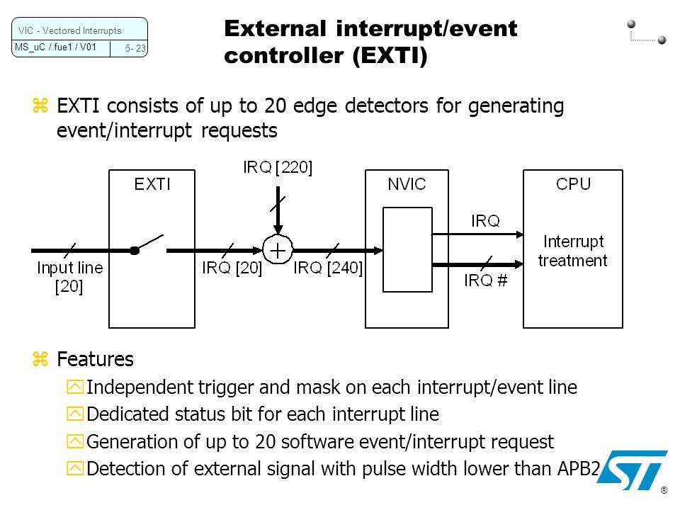 MS_uC / fue1 / V01 5- 24 VIC - Vectored Interrupts EXTI Block diagram