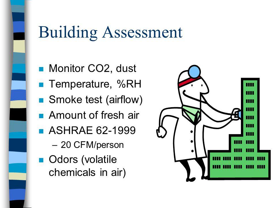 Building Assessment n Monitor CO2, dust n Temperature, %RH n Smoke test (airflow) n Amount of fresh air n ASHRAE 62-1999 –20 CFM/person n Odors (volat