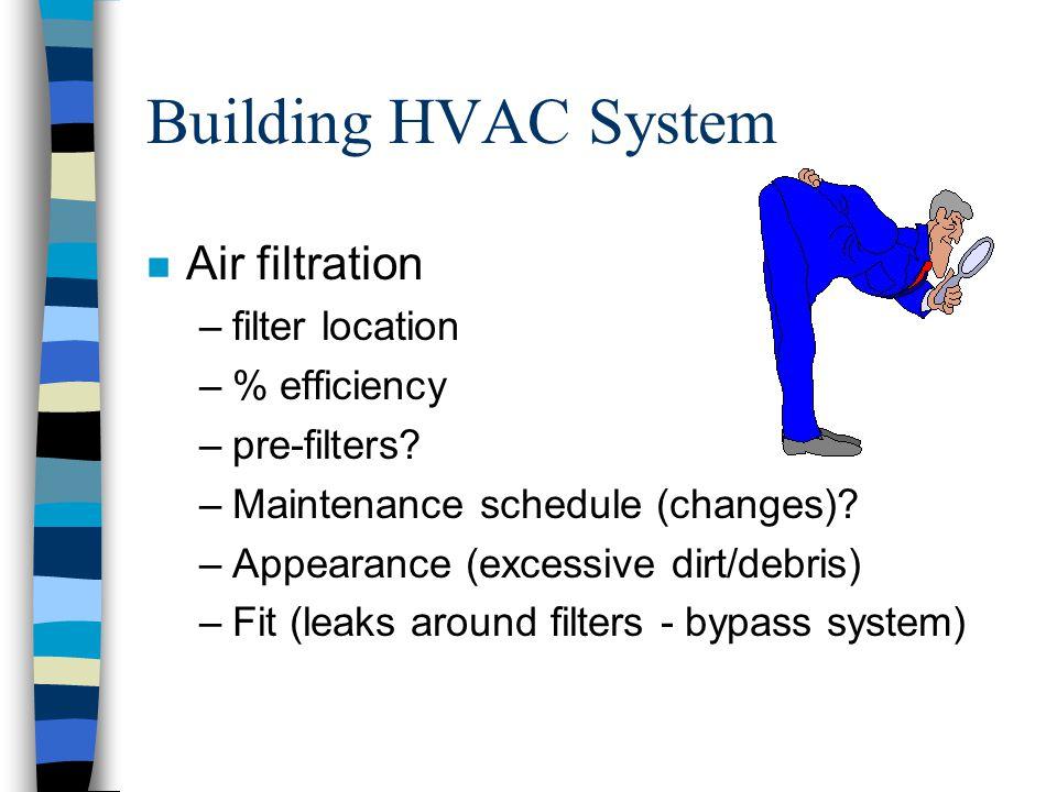 Building HVAC System n Air filtration –filter location –% efficiency –pre-filters? –Maintenance schedule (changes)? –Appearance (excessive dirt/debris