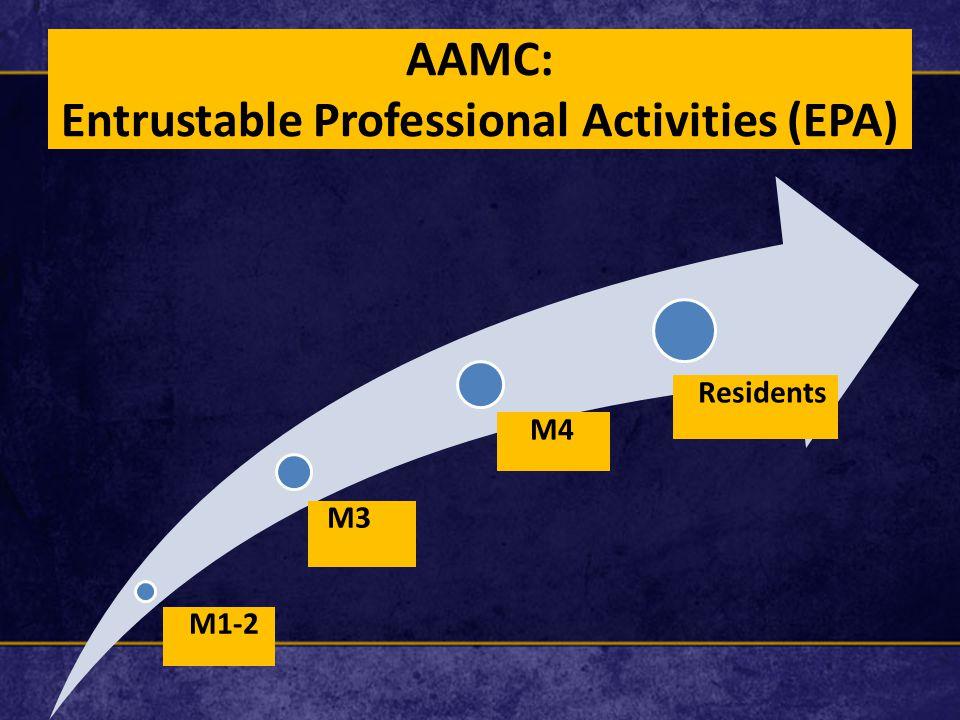 AAMC: Entrustable Professional Activities (EPA) M1-2 M3 Residents M4
