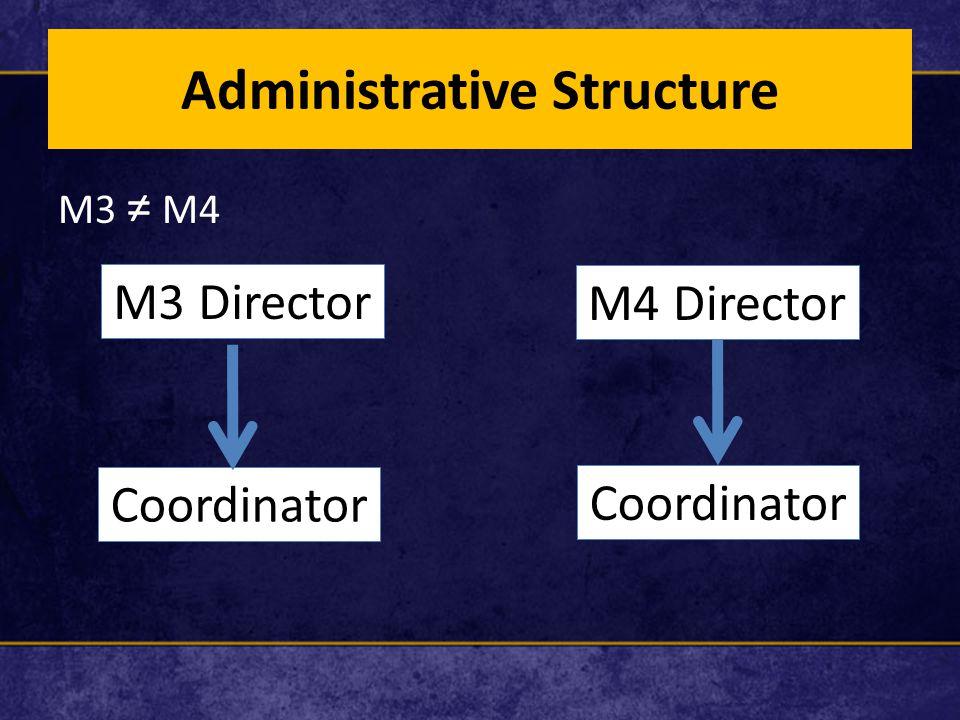 Administrative Structure M3 ≠ M4 M3 Director M4 Director Coordinator