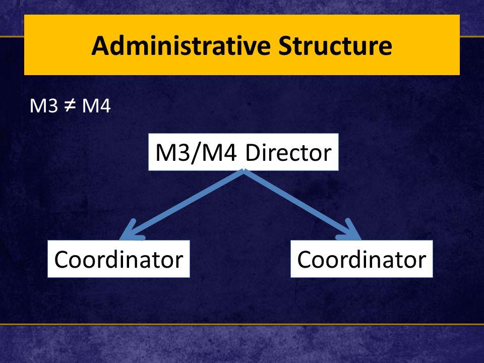 Administrative Structure M3 ≠ M4 M3/M4 Director Coordinator