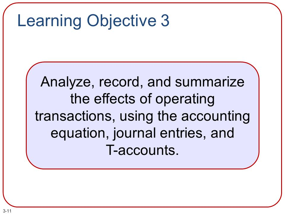 Learning Objective 3 Analyze, record, and summarize the effects of operating transactions, using the accounting equation, journal entries, and T-accounts.