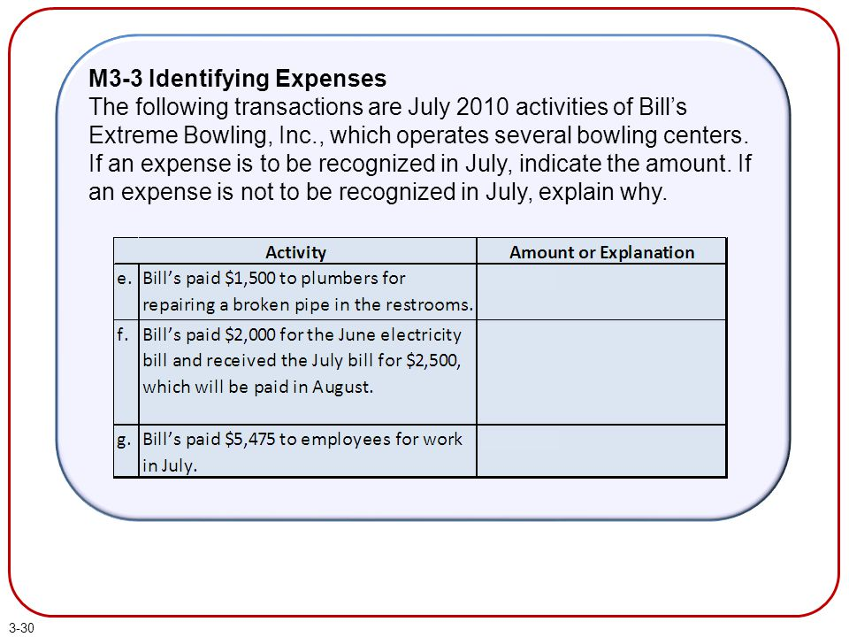 M3-3 Identifying Expenses The following transactions are July 2010 activities of Bill's Extreme Bowling, Inc., which operates several bowling centers.