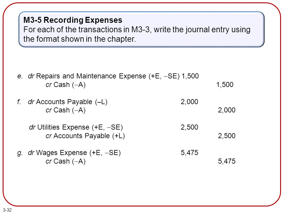 M3-5 Recording Expenses For each of the transactions in M3-3, write the journal entry using the format shown in the chapter.