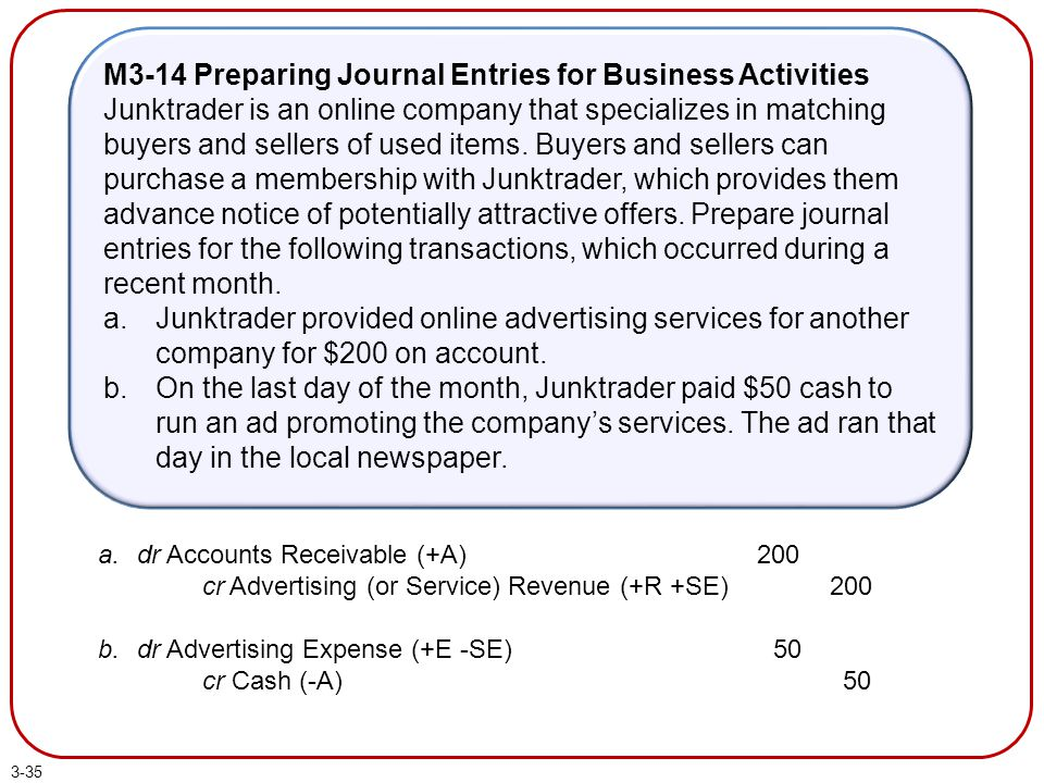 M3-14 Preparing Journal Entries for Business Activities Junktrader is an online company that specializes in matching buyers and sellers of used items.