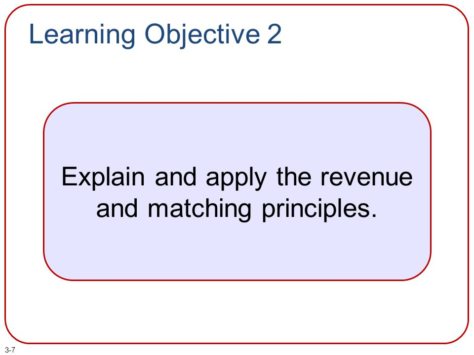 Learning Objective 2 Explain and apply the revenue and matching principles. 3-7