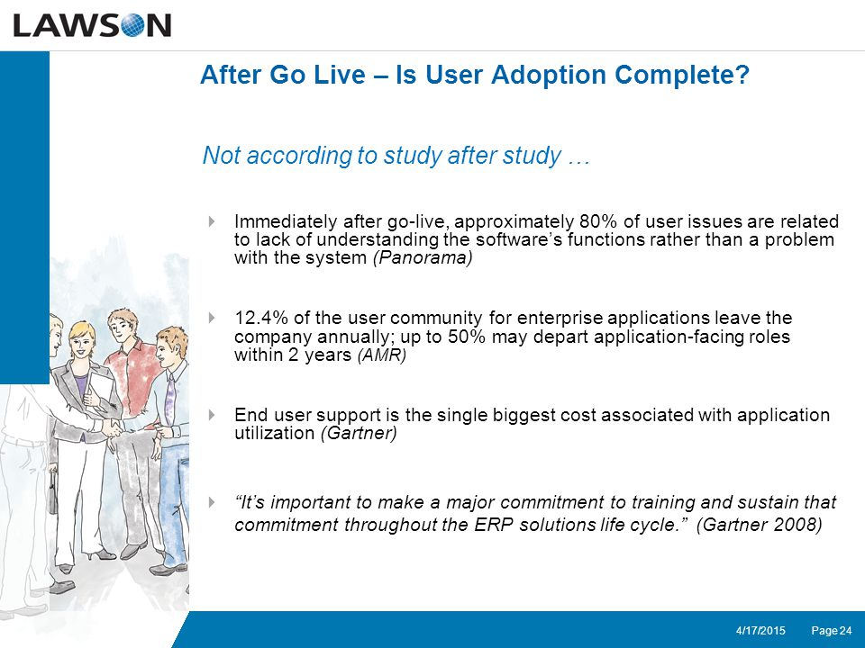 Page 244/17/2015 After Go Live – Is User Adoption Complete.