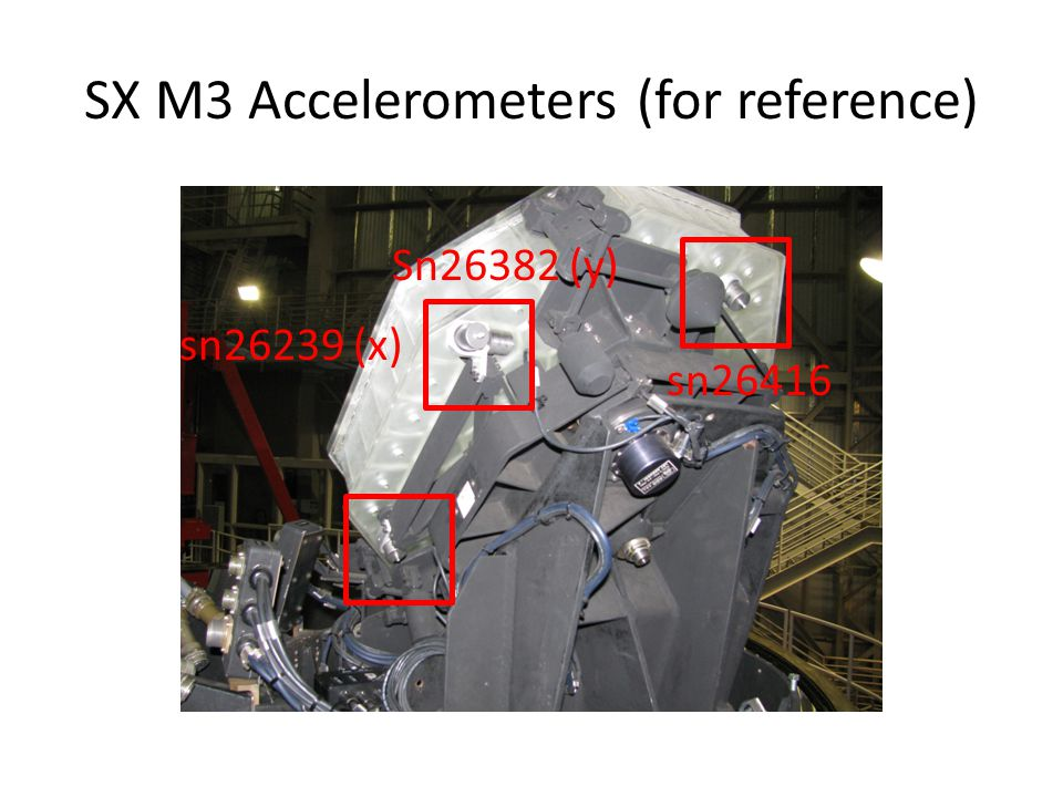 SX M3 Accelerometers (for reference) sn26239 (x) Sn26382 (y) sn26416