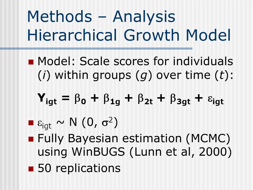 Methods – Analysis Hierarchical Growth Model Model: Scale scores for individuals (i) within groups (g) over time (t): Y igt =  0 +  1g +  2t +  3gt +  igt  igt ~ N (0,  2 ) Fully Bayesian estimation (MCMC) using WinBUGS (Lunn et al, 2000) 50 replications