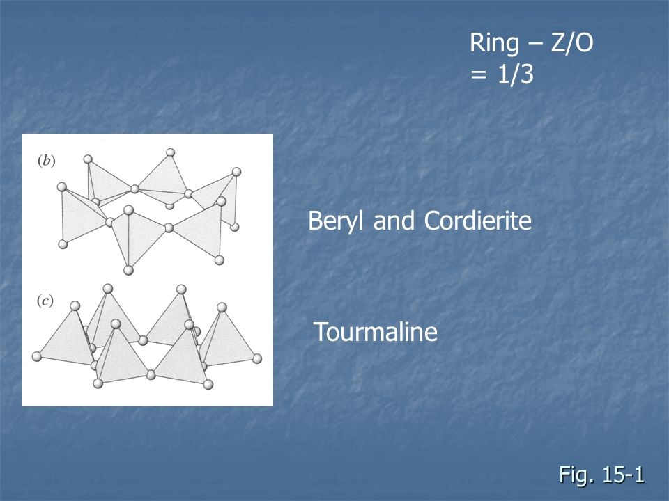Fig. 15-1 Ring – Z/O = 1/3 Beryl and Cordierite Tourmaline
