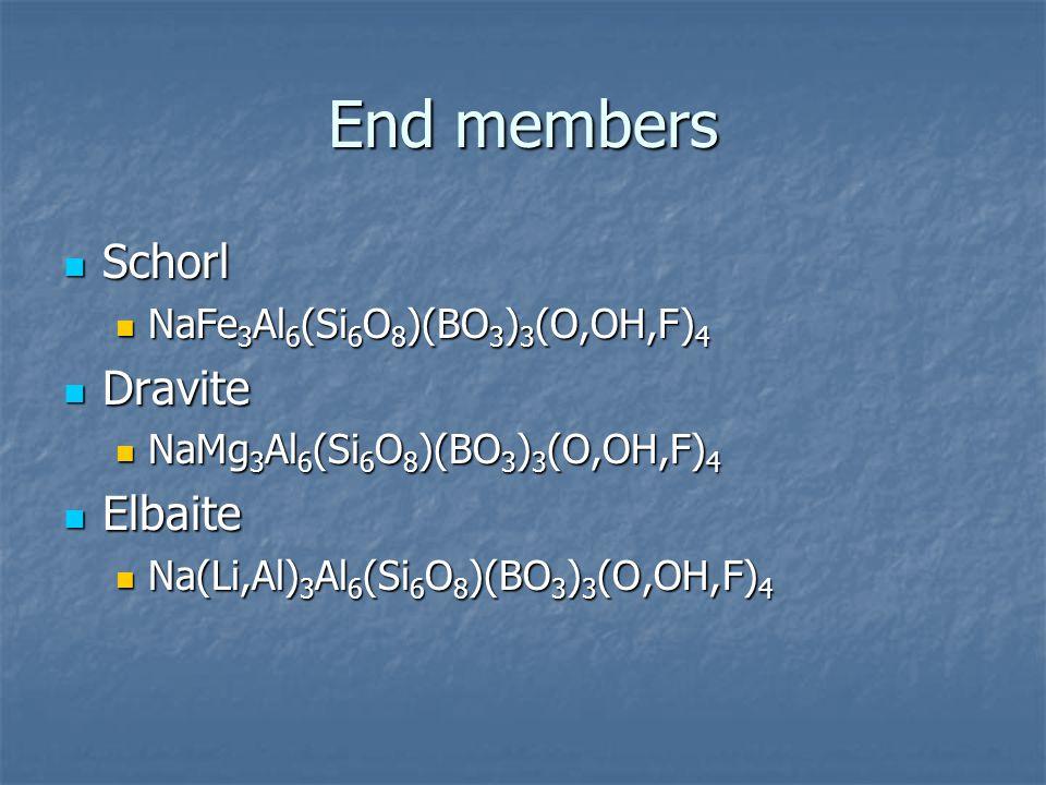 End members Schorl Schorl NaFe 3 Al 6 (Si 6 O 8 )(BO 3 ) 3 (O,OH,F) 4 NaFe 3 Al 6 (Si 6 O 8 )(BO 3 ) 3 (O,OH,F) 4 Dravite Dravite NaMg 3 Al 6 (Si 6 O
